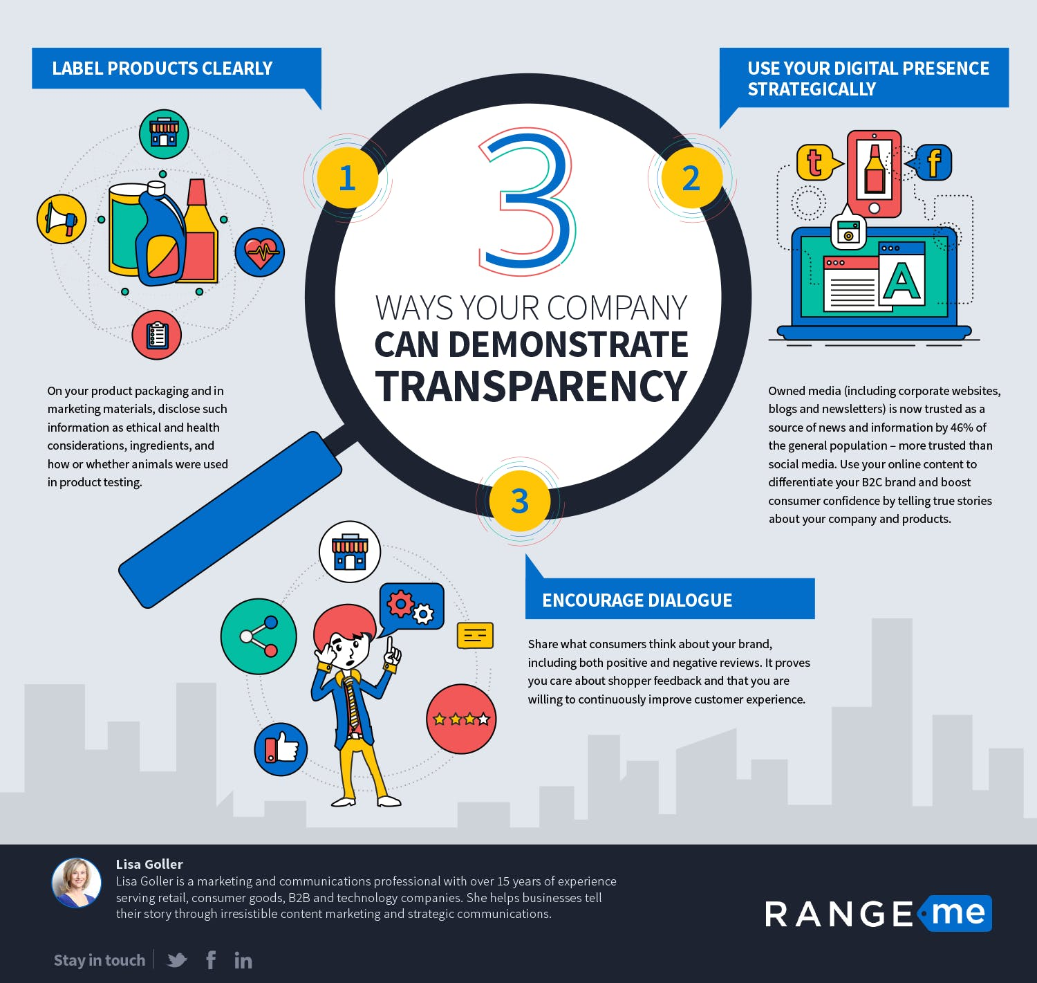 3-Ways-Your-Company-Can-Demonstrate-Transparency