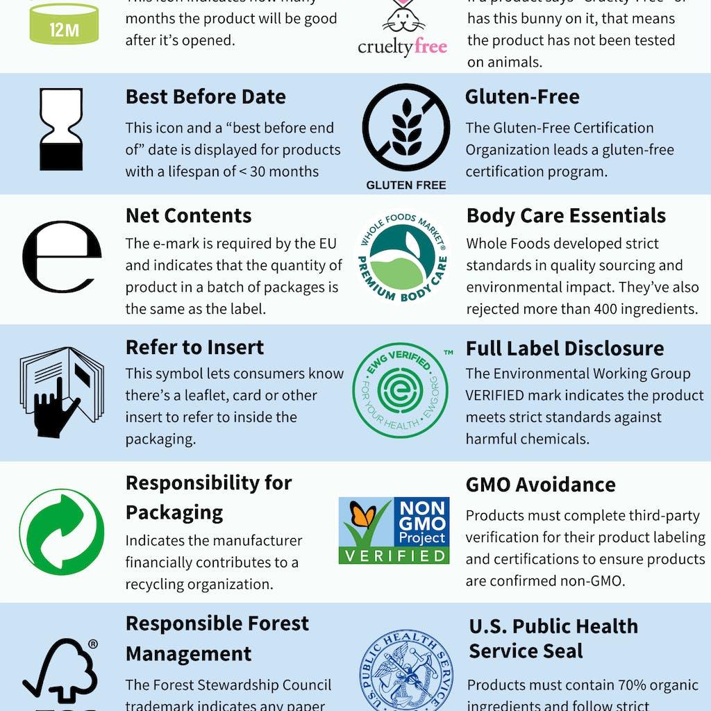 Beauty Label Symbols