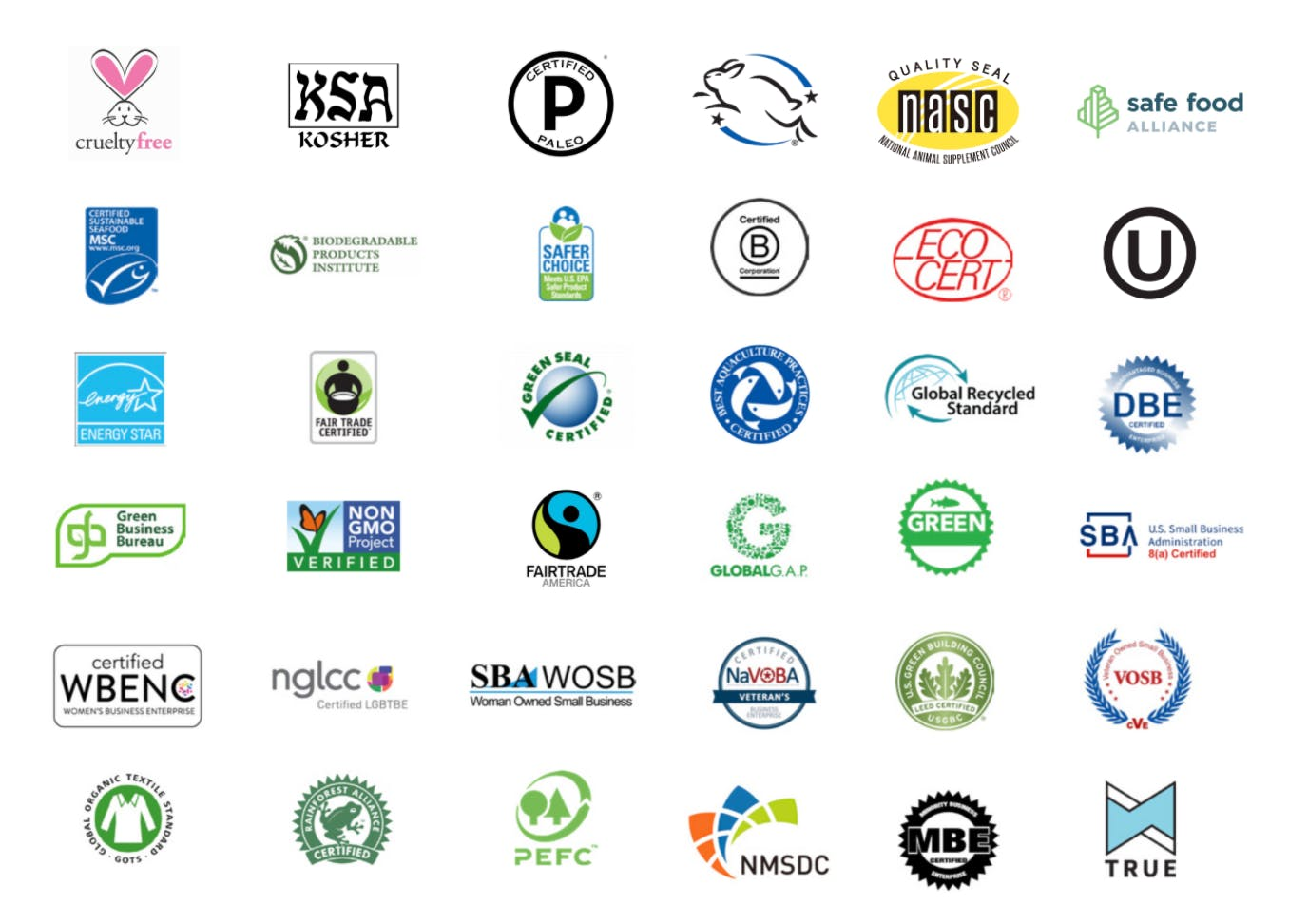 Brand and Product Certification logos