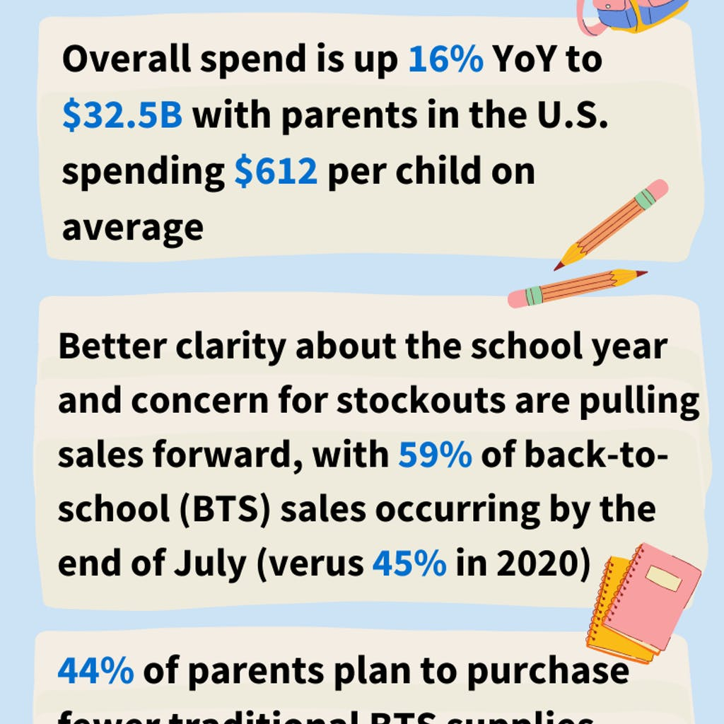 Back-to-school stats